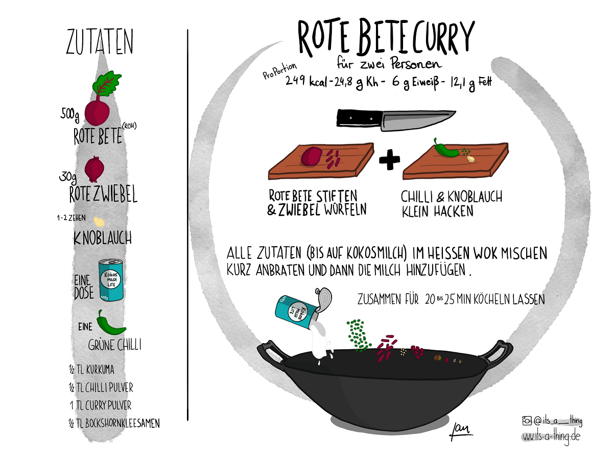 Veganes Rote Bete Curry Sketchrezept - Illustration