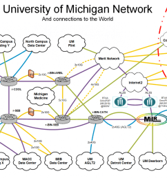 network diagram description [ 1280 x 841 Pixel ]