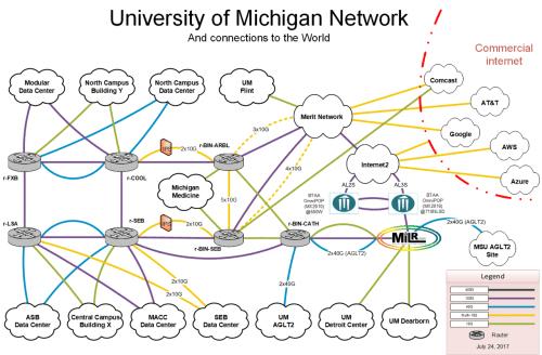 small resolution of network diagram description