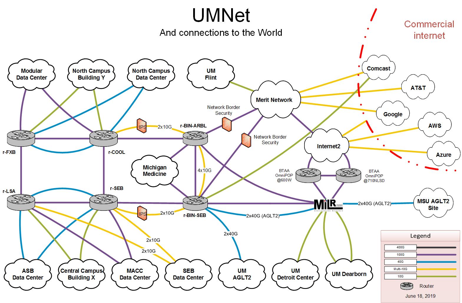 hight resolution of u m campus network diagram