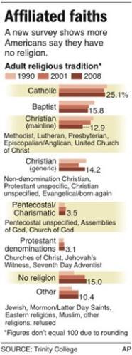 affiliated-faiths