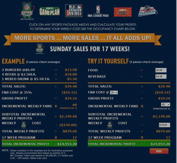 NFL Sunday Ticket Profit Calculator Example