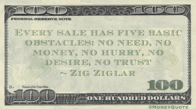 Every sale has five basic obstacles: no need, no money, no hurry, no desire, no trust Quote