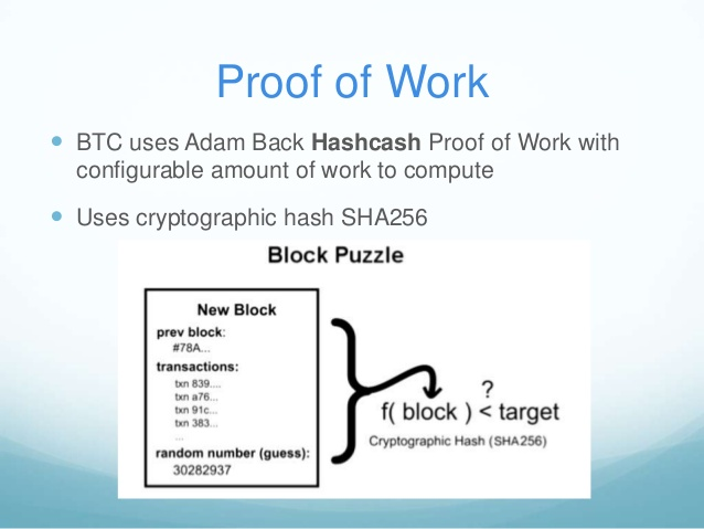 Hashcash blockchain