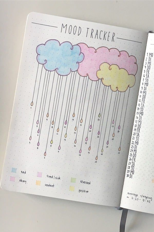 mood tracker spread ideas