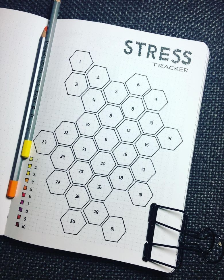 stress tracker bujo spread