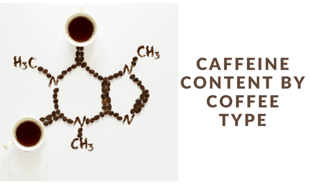 Caffeine Content by Coffee Type