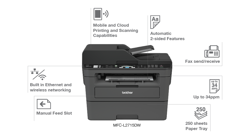 Brother MFC-L2715DW Mono Laser Printer ALL-IN-ONE Print / Scan / Copy / Fax  / PC Fax