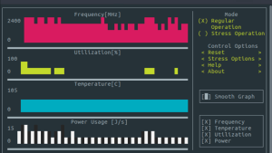 Monitor CPU Utilization in Linux with Stress Terminal UI tool
