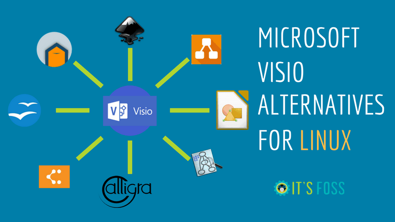 Top 10 Microsoft Visio Alternatives For Linux