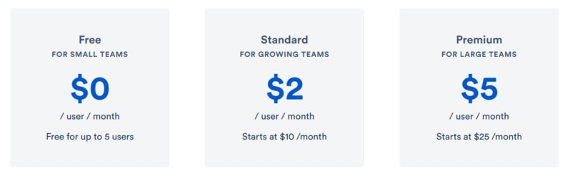 BitBucket pricing