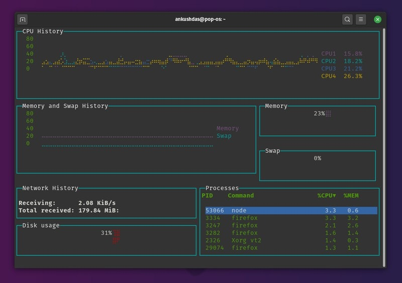 7 Linux System Monitoring Tools Better Than Top