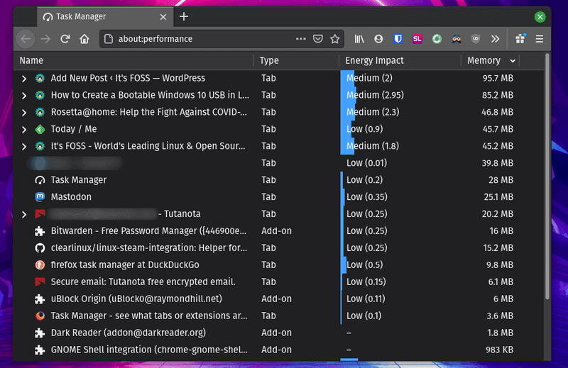 Firefox Task Manager Shot