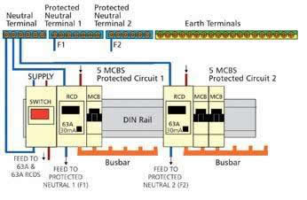 Sensational Distribution Board Wiring Diagram Phase Distribution Board Wiring Wiring Digital Resources Millslowmaporg