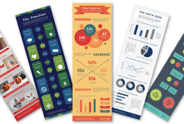5 Infographics to Teach You How to Easily Make Infographics in PowerPoint
