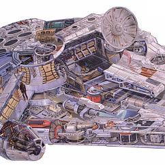 Spaceship Cutaway Diagram Trane Wiring Star Wars Fans Building A Full Scale Replica Of The Millennium Falcon | It's Interesting