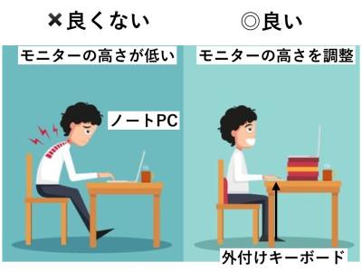 パソコンによる腰痛