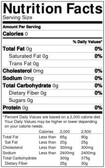 Editable Blank Nutrition Label Template : editable, blank, nutrition, label, template, Blank, Nutrition, Label, Template, Printable, Templates