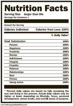 Editable Blank Nutrition Label Template : editable, blank, nutrition, label, template, Nutrition, Facts, Label, Template, Printable, Templates
