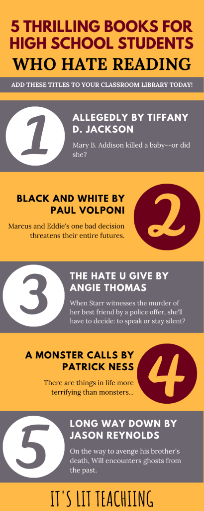 Infographic for 5 Thrilling Books for High School Students Who Hate Reading