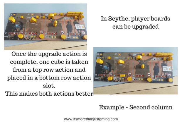 In Scythe, player boards can be upgraded. Once the upgrade action is complete, one cube is taken from a top row action and placed in a bottom row action slot. This makes both actions better