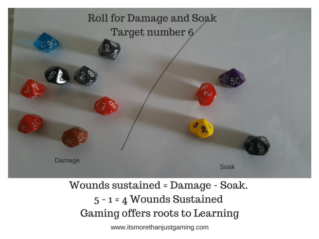 Using dice rolling to learn maths