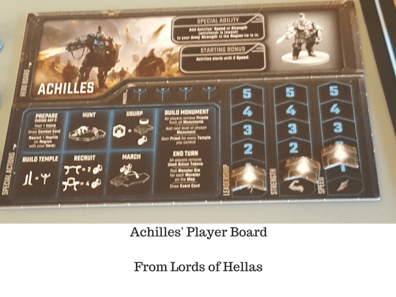 Achilles' Player Board from lords of hellas