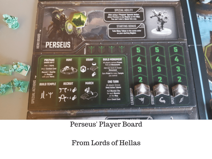 Perseus' Player Board from Lords of Hellas