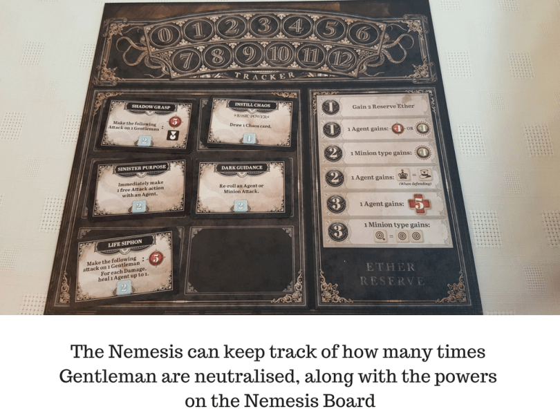 The Nemesis can keep track of how many times Gentleman are neutralised, along with the powers on the Nemesis Board