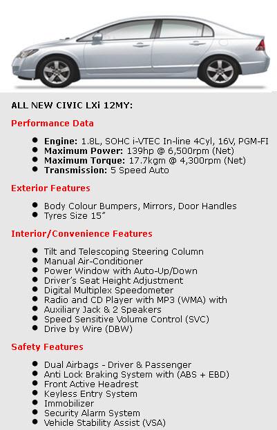 Beautiful Honda Civic 2013 Lxi Vti Technical Specifications