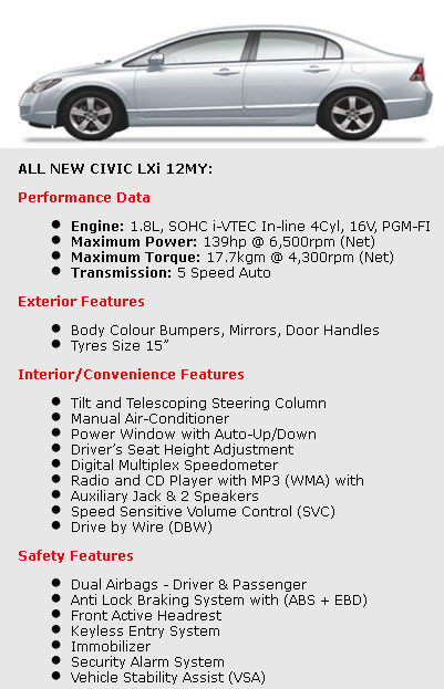 Honda-civic-2013-Lxi-Vti-Technical-Specifications