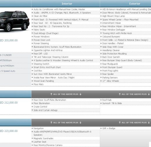 Land-Cruiser-2013 technical Specifications
