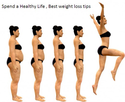 Step by step weight loss tips