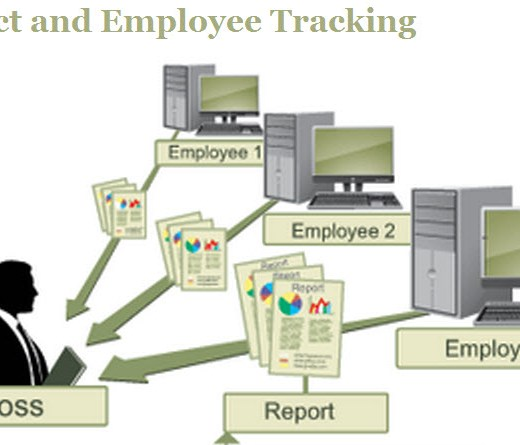 project and employee tracking software