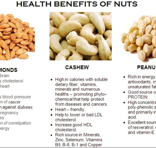 Health-benefits-of-Almonds-Peanuts