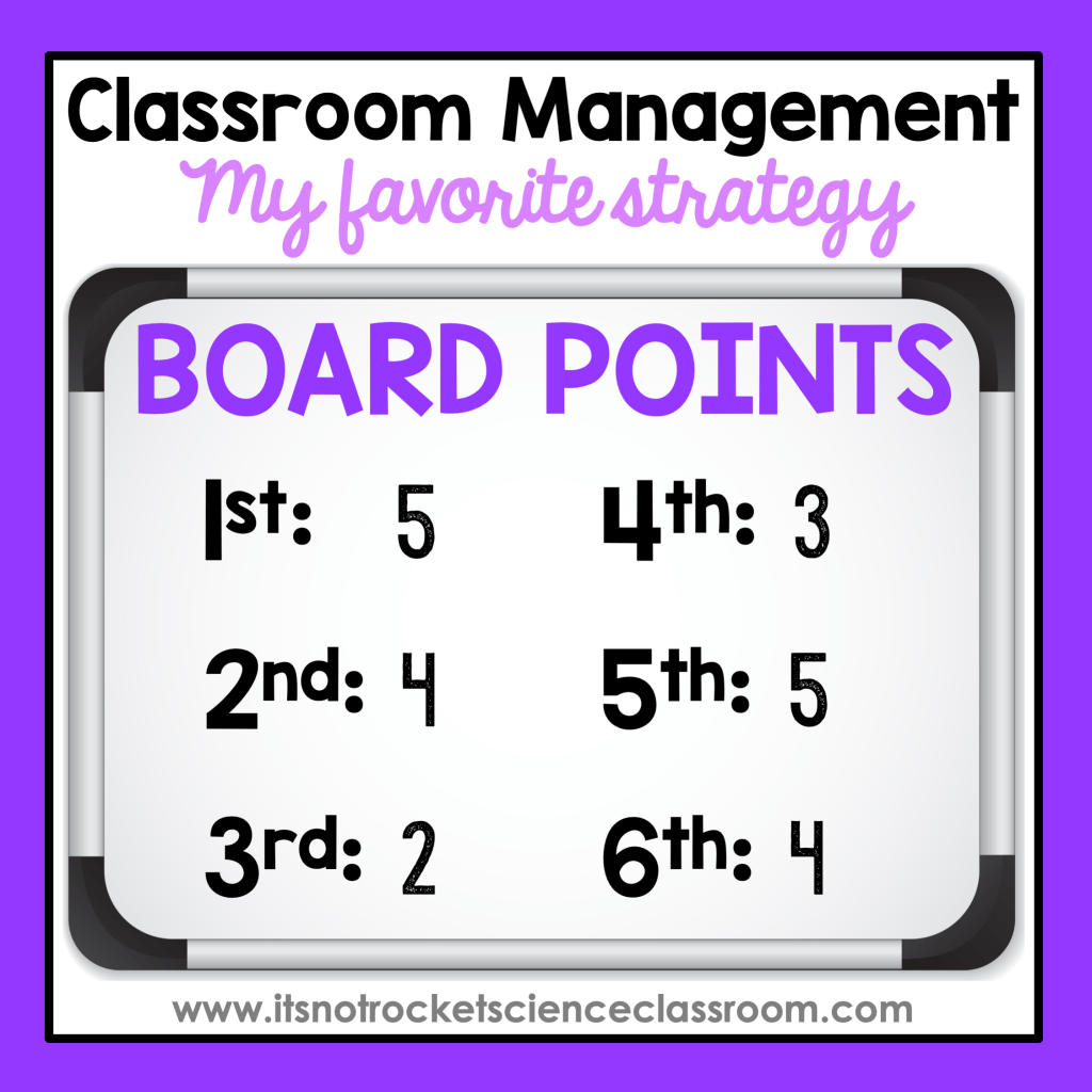 classroom management strategy