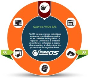ITSoftware Portafolio Interactivo