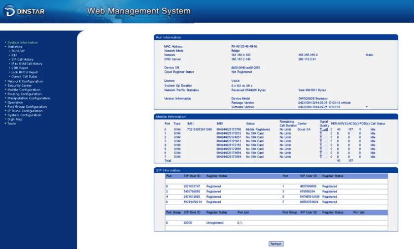 System status Dinstar