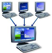 Software machine-machine
