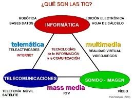 tics1