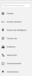 Menú Principal de Google Analytics