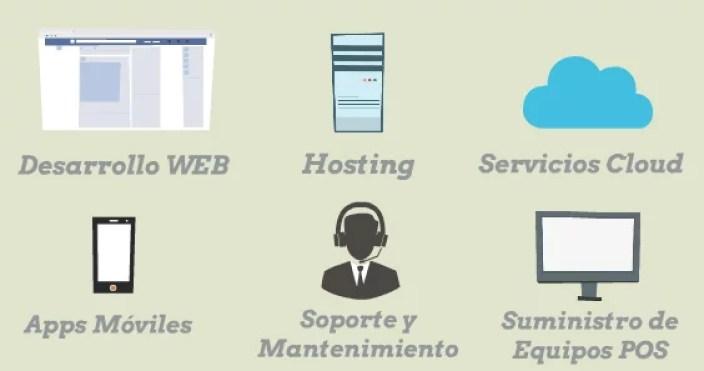 Oferta de Servicios ITSoftware SAS