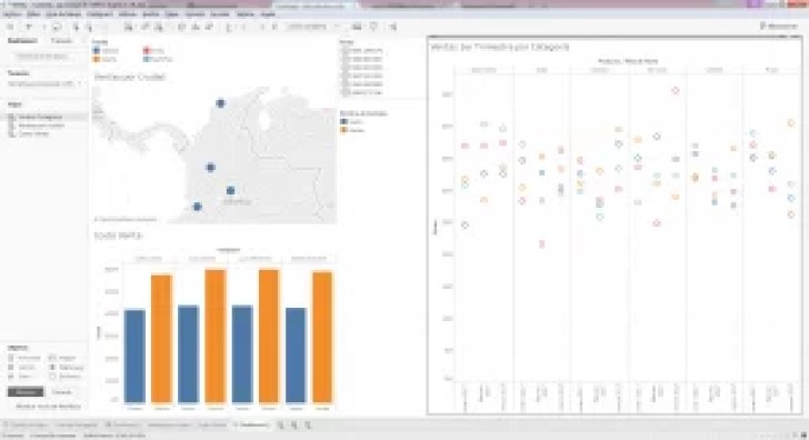 Vista del dashboard Tableau