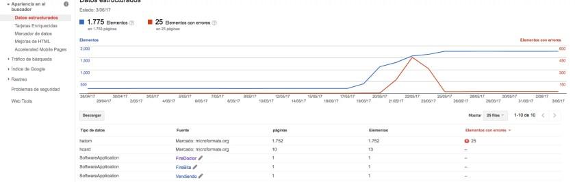 Apariencia de búsqueda desarrollo web