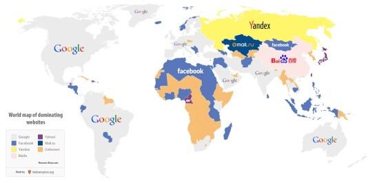 Las páginas web más visitadas en el mundo