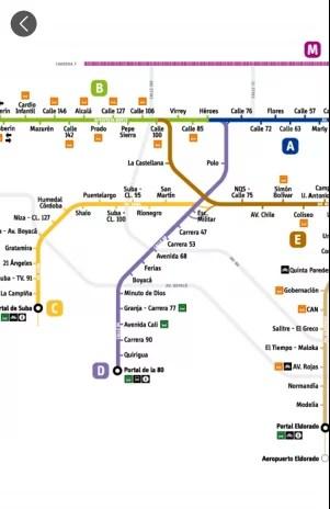 Ubicación en mapa estación destino
