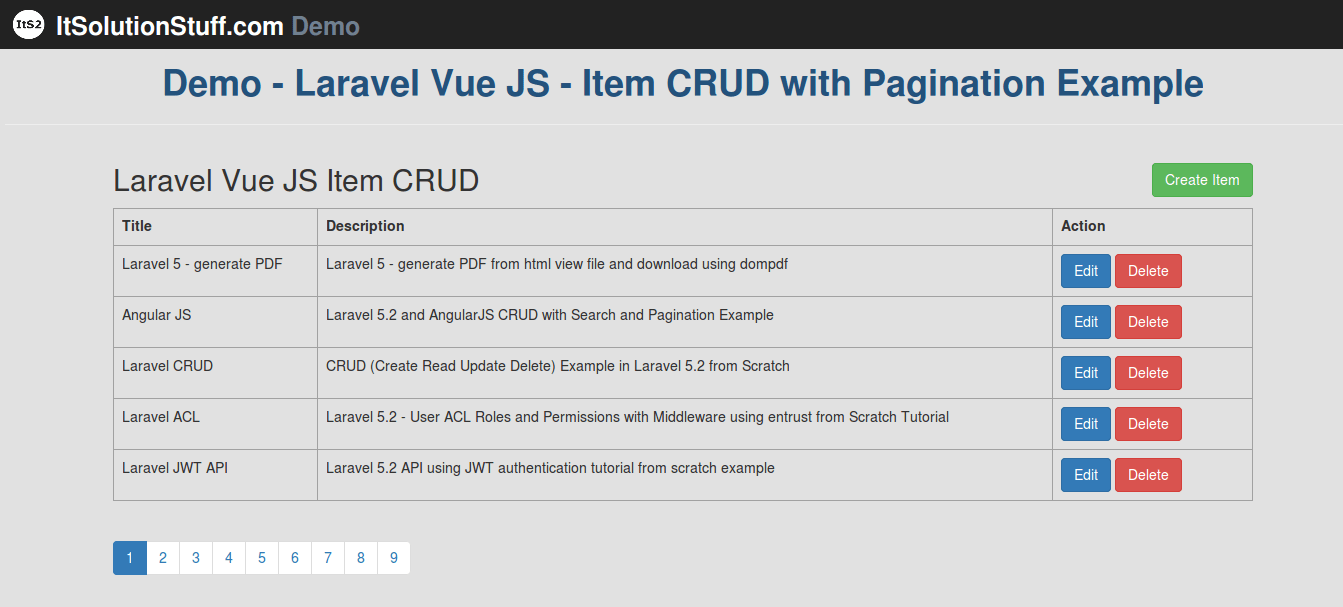 Laravel 5 And Vue JS CRUD With Pagination Example And Demo