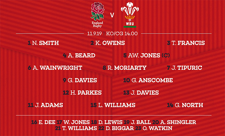 Wales team to face England has been announced