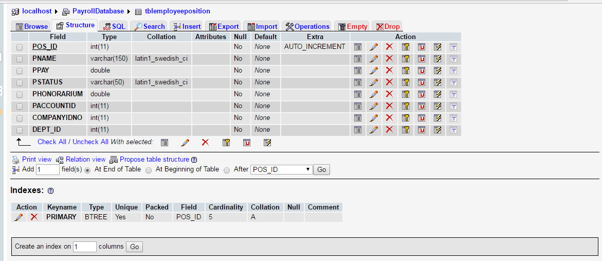 103 - Payroll System Database Design Using MySQL 2019