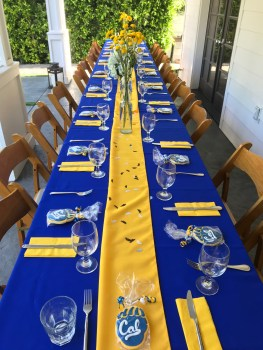 Graduation table